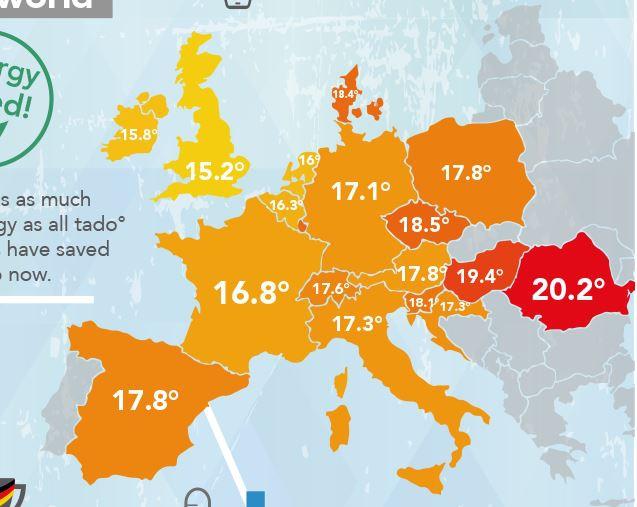 При какой температуре спят богатые европейцы?