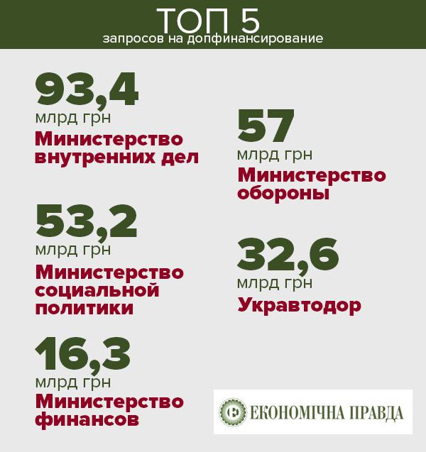 Главы МИД Германии, Польши и Франции настаивают на деэскалации конфликта на Донбассе - Цензор.НЕТ 546