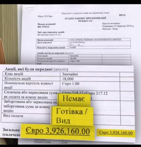 Фонд Порошенка вивів за кордон 4 мільйони євро попри заборону НБУ, - ЗМІ - фото 1