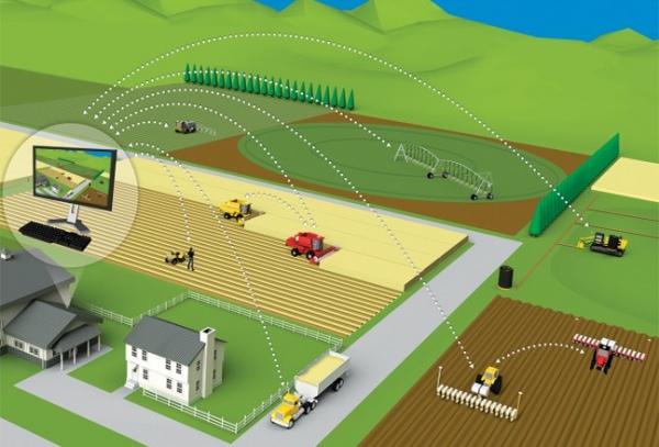 6b1da40-agritechnica2015-trimble-connected-farm.jpg