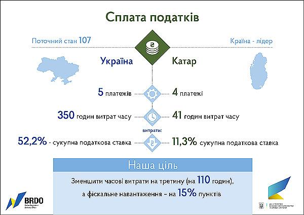 http://eimg.pravda.com/images/doc/7/8/7823419-podatky-600.jpg