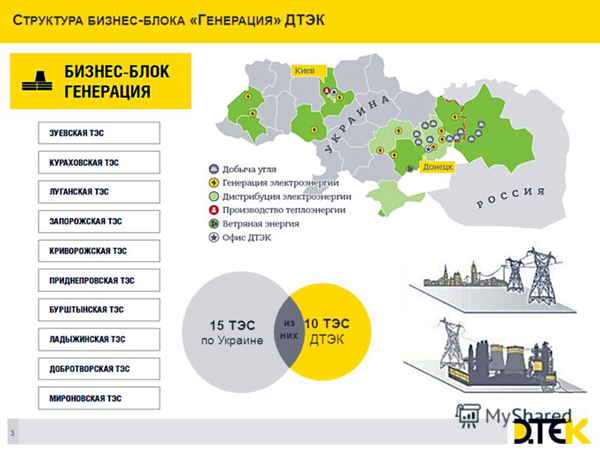 Огромная доля украинского угля