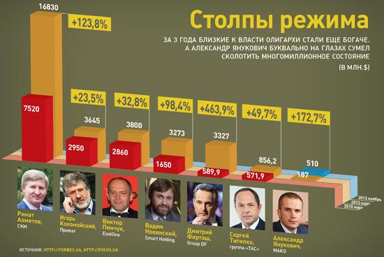 Кого в Украине коснутся санкции Запада
