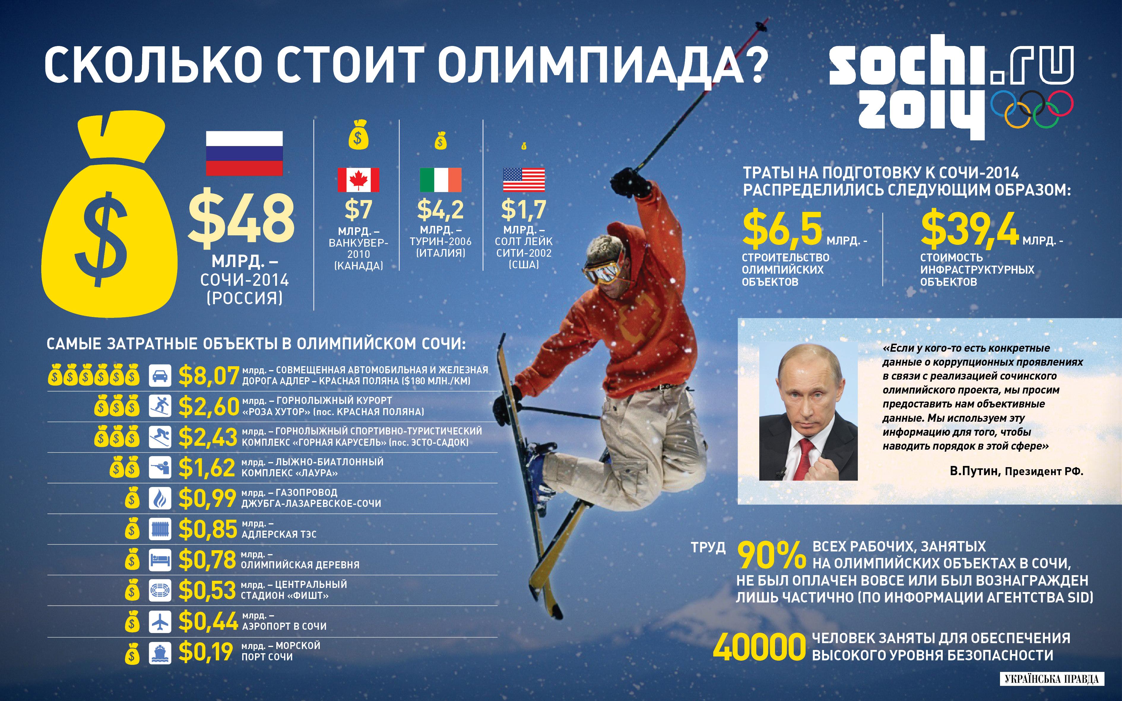 10 рублевые монеты россии