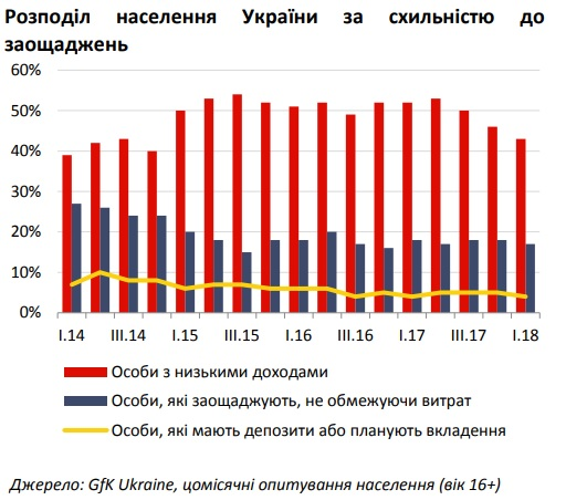 https//eimg.pravda.com/images/doc/0/9/09a8af0-grafik-nbu-sberezheniya.jpg