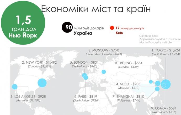https://eimg.pravda.com/images/doc/0/d/0d29ba9-10.jpg