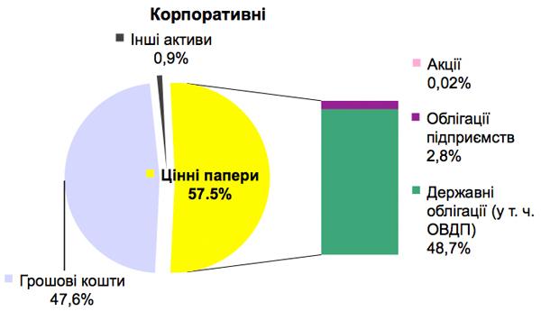 Размер пенсий в россии 2017