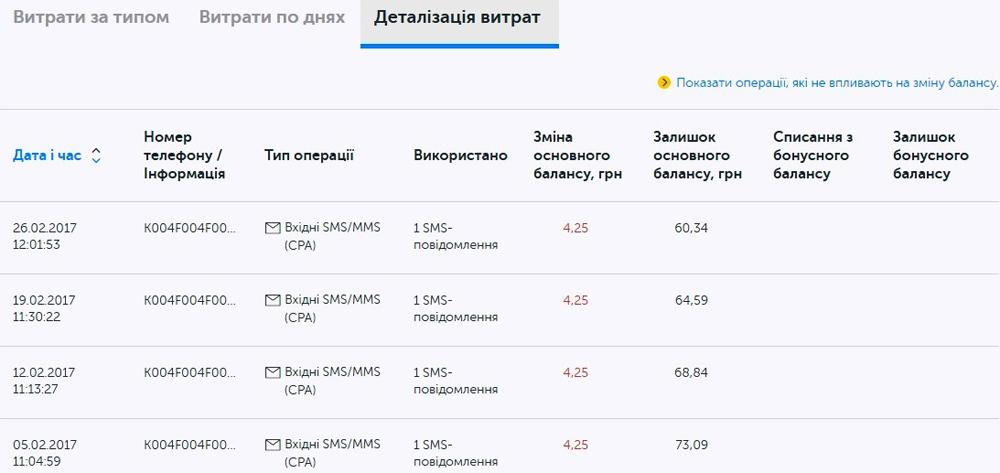 Знакомства По Номеру Мобильных В Украине