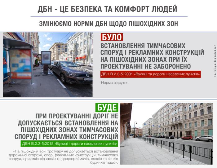 Тротуар для пішоходів: в Україні заборонили встановлювати МАФи та рекламні конструкції