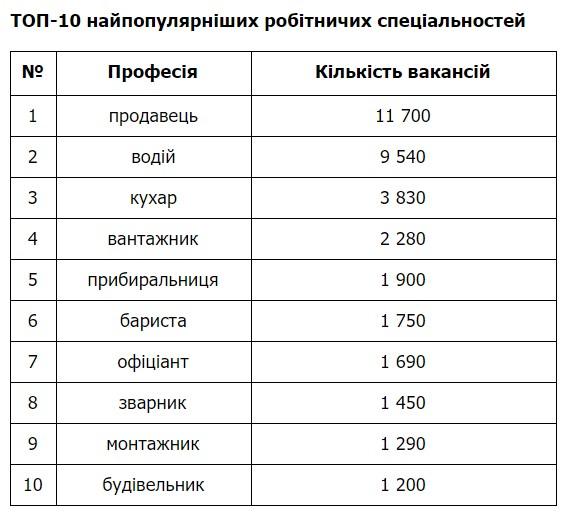 Самая престижная работа для девушки работа для девушек в петропавловске
