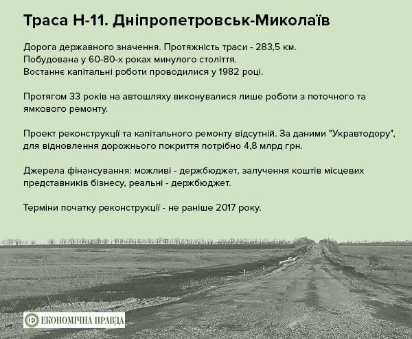 Адский маршрут Днепропетровск-Николаев: что дальше?