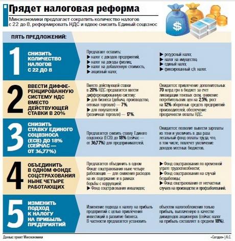 Бульоны, ндфл за украинца 2016 Москве Вольт