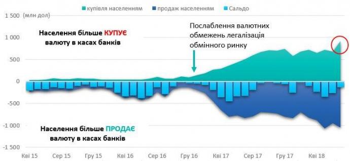 Інфографіка аналітика ICU Михайла Демківа