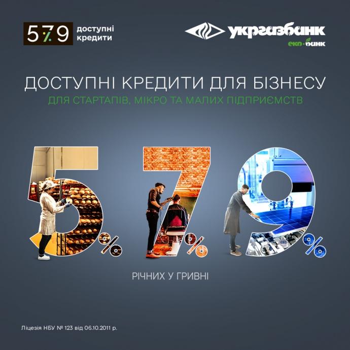 """Укргазбанк видав перший кредит на 1,5 мільйона по програмі """"5-7-9%""""    Економічна правда"""