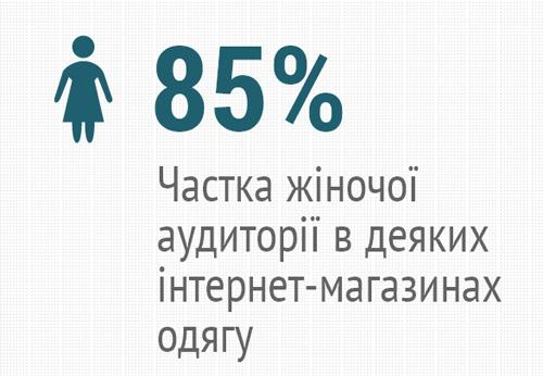 Українці одягаються через інтернет - Коментарі  33bd1d4a216d9