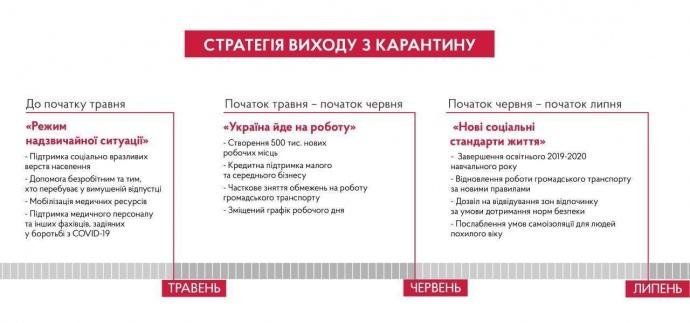 Источник: телеграм-канал Дениса Шмыгаля