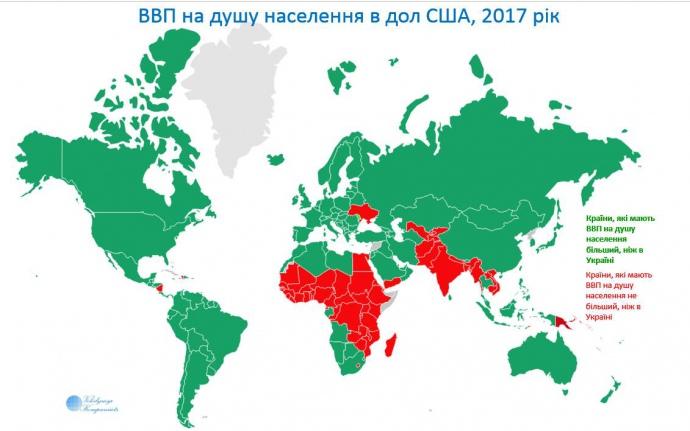 Позиция Украины в сравнении с другими странами
