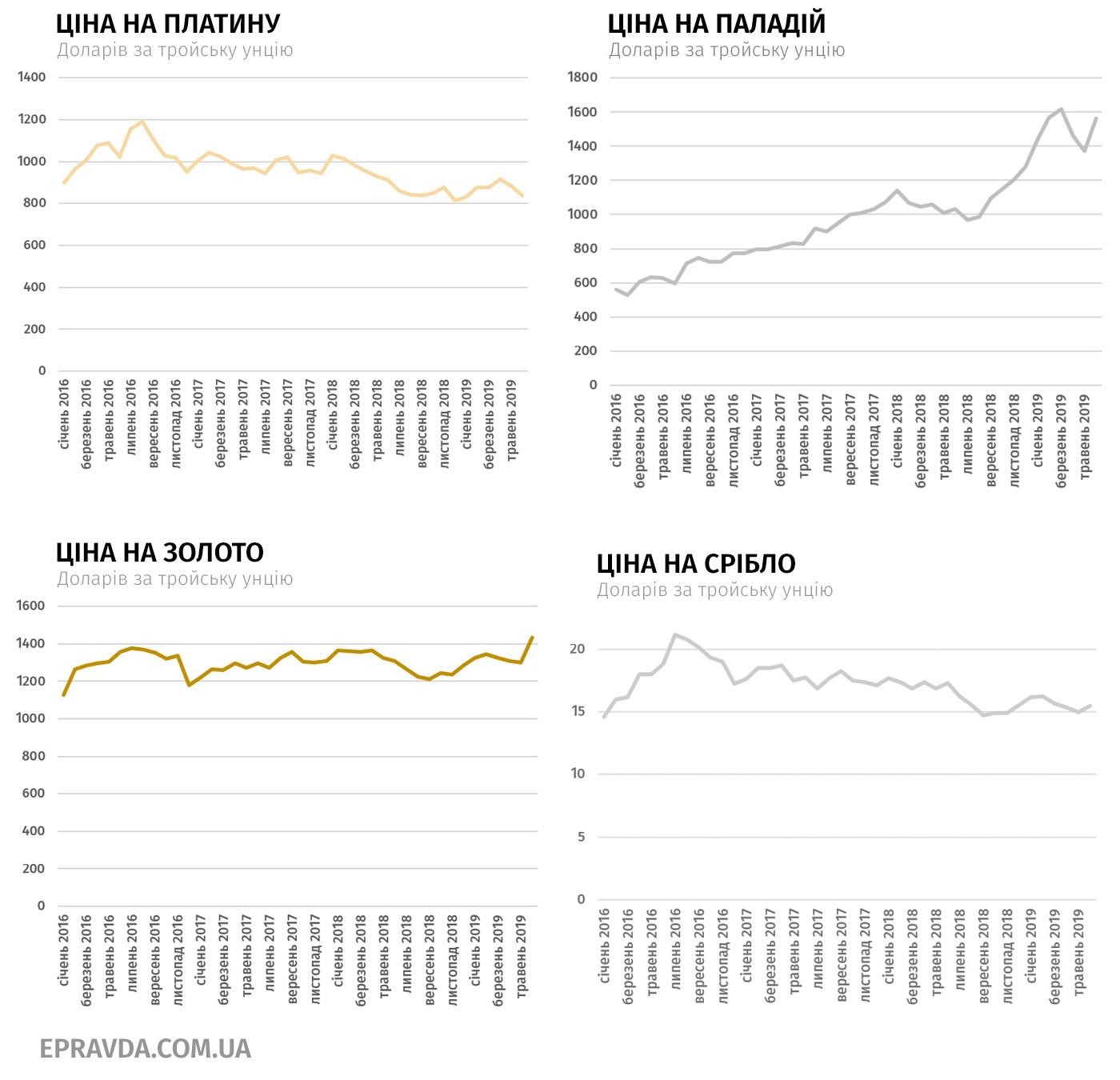 Як заробити гроші підлітку 12-14 років в Україні? | Maanimo