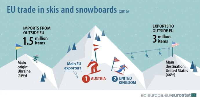 Українські лижі стали найпопулярнішими у Європі  6d4d84f536c2a