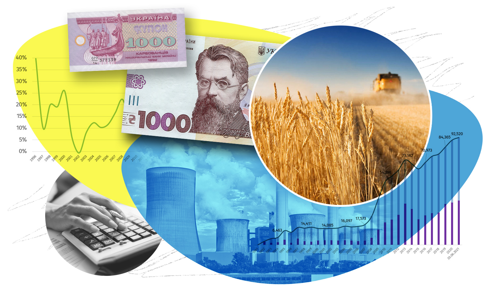 Как изменилась экономика за 30 лет независимости   Экономическая правда