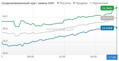 марки используют курс валют спб рубли в гривны забывайте, что мужское