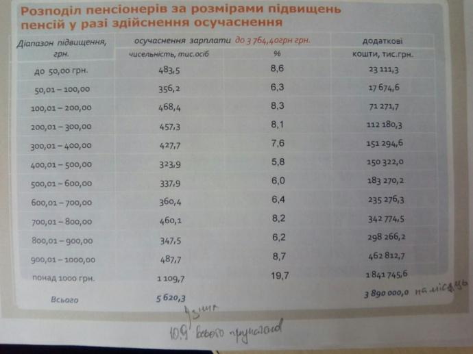 ФОТО РАСЧЕТ 1 И РАСЧЕТ 2