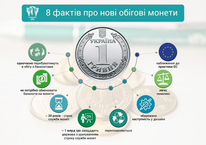 Національний банк презентував нові обігові монети, фото-2