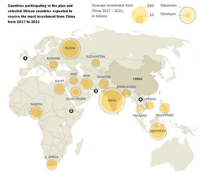 Країни, які беруть участь в плані та окремі африканські країни, як можуть отримати великі інвестиції з Китаю протягом 2017-2021 років.