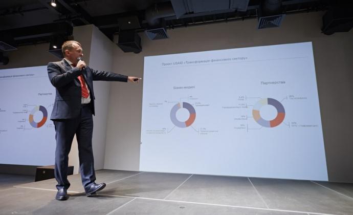Керівник напрямку електроних фінансів USAID Ростислав Дюк