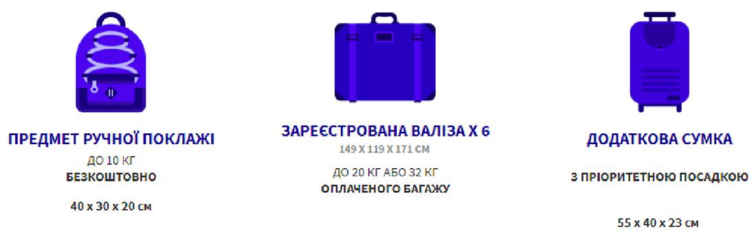 cac1f64223fa Ручная кладь и багаж: правила перевозки Wizz Air, МАУ, Ryanair и ...