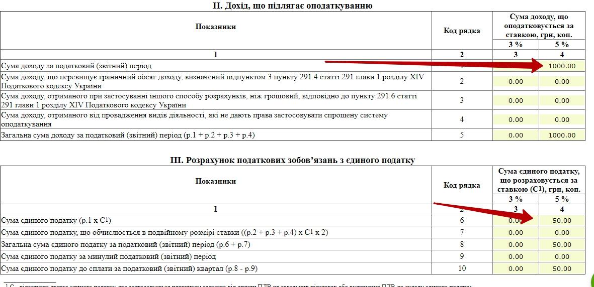 Электронная отчетность только в электронной форме единая упрощенная декларация по ндфл