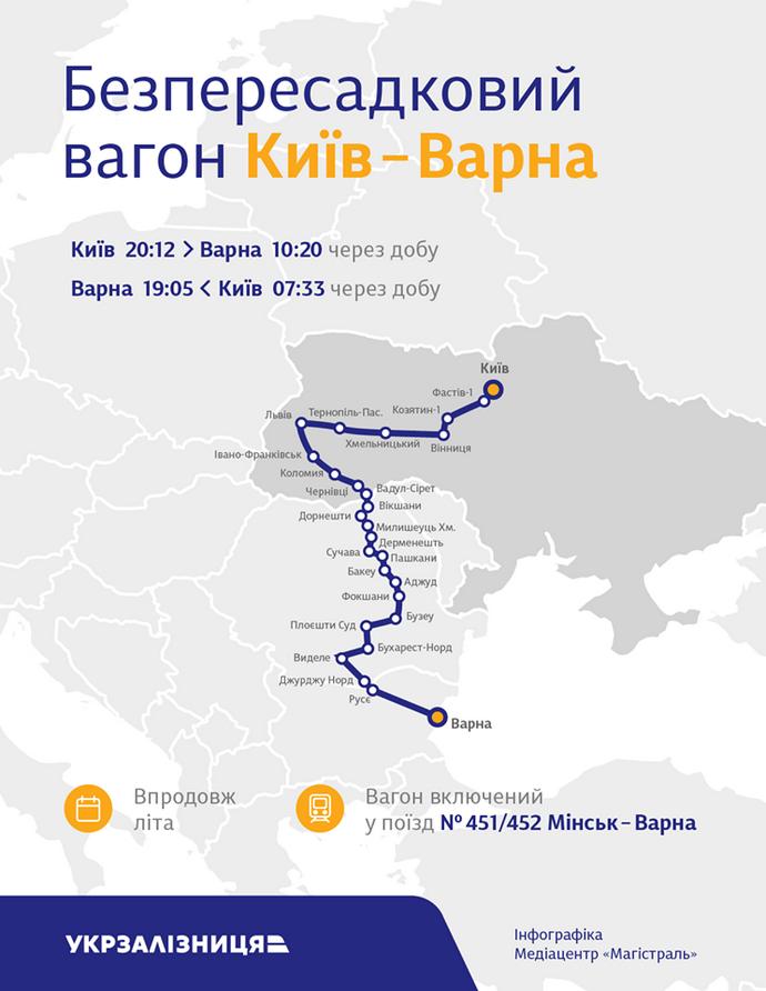 Билет до болгарии на самолете из минска купить авиабилеты в омске адреса