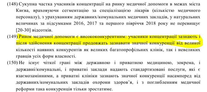 Фрагмент рішення АМКУ