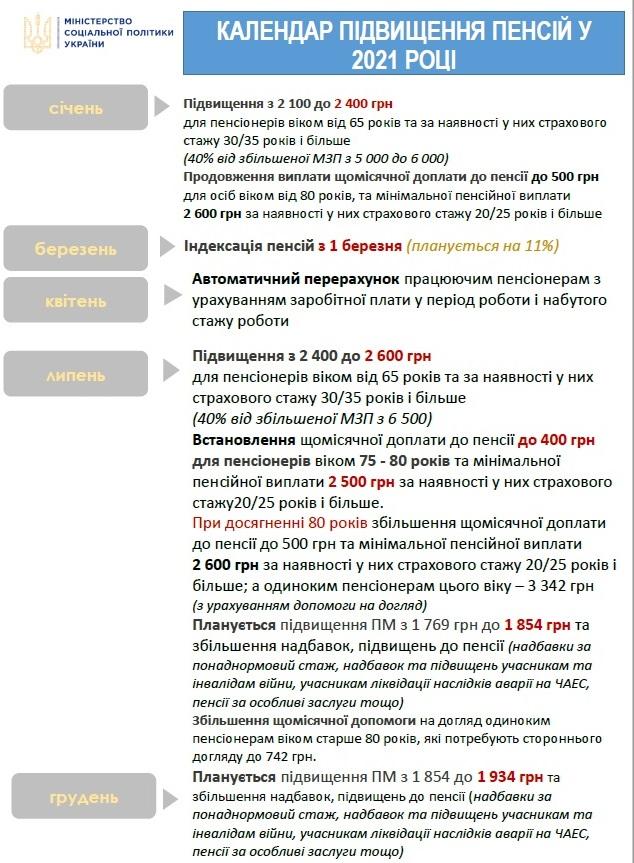 Кто не получит пенсию в 2021 году пенсионный фонд москва личный кабинет пенсионера в пенсионном фонде
