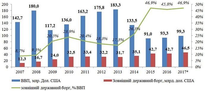 """До 2023 року Україна має сама себе забезпечувати, без допомоги МВФ, - Маркарова поділилася """"амбітним планом"""" - Цензор.НЕТ 1693"""