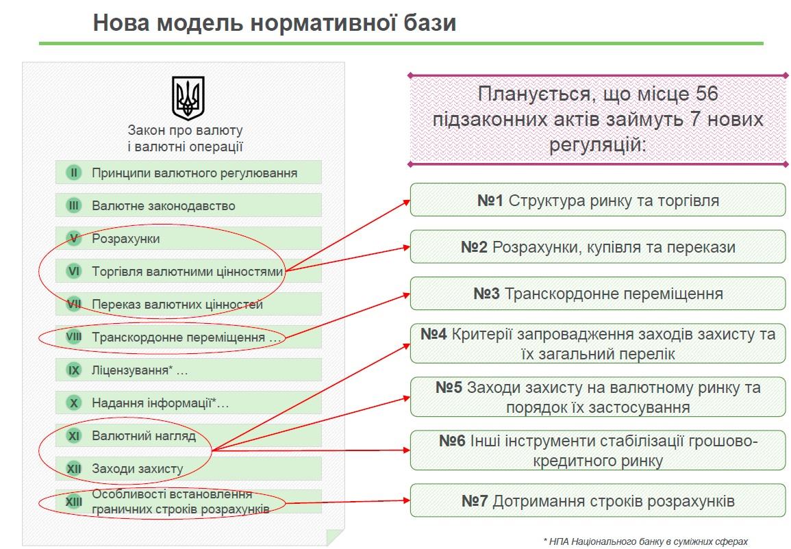 Українцям дозволять купувати валюту онлайн. Нові правила— Новини Львова таЗахідної України