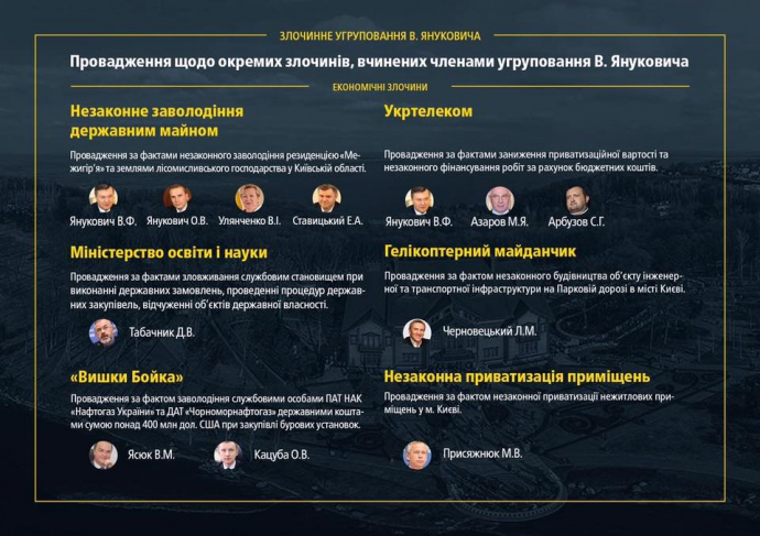 Луценко: Николая Азарова иСергея Абрузова объявили врозыск