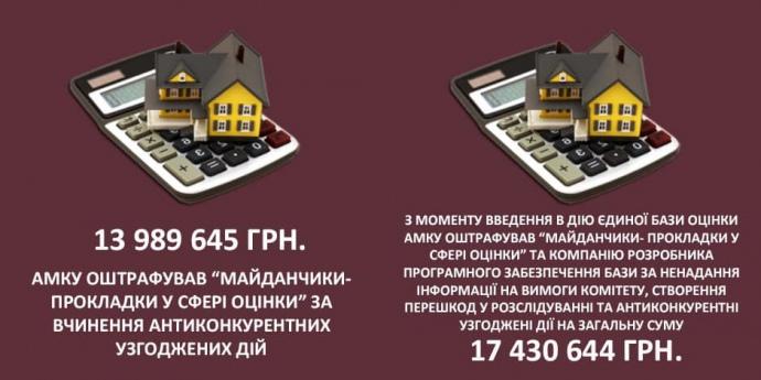 Інфографіка: Агія Загребельська via Facebook